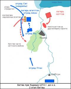 Битва при Кадеше 2 этап