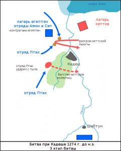 Битва при Кадеше 3 этап