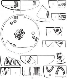 Образцы «серой расписной керамики»