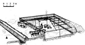 Примерная схема жилища поселения Ет-то 1.