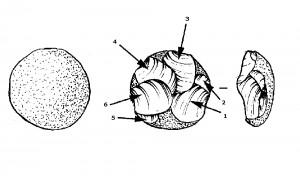 Радиальная техника первичного расщепления. Радиальный (дисковидный нуклеус).